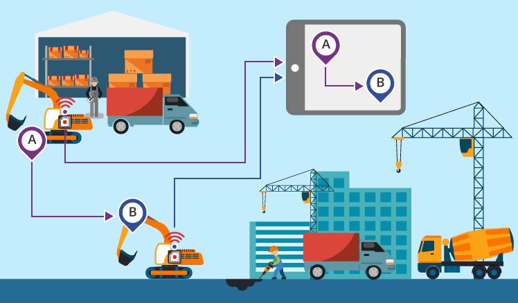 Ứng dụng IIoT cùng RFID để quản lý tài sản hiệu quả